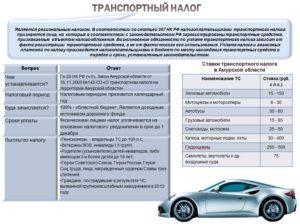 Транспортный налог для юридических лиц отмена