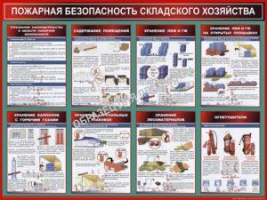 Хранение гсм на предприятии требования пожарной безопасности