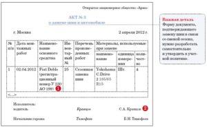Типовая форма акта о списании шин