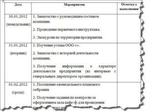 Дневник по практике секретаря образец