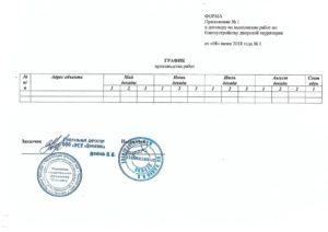 Договор подряда на благоустройство территории образец