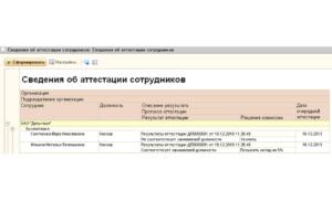 Отчет по результатам аттестации работников
