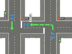 Правила проезда перекрестков со светофорами и знаком стоп линии