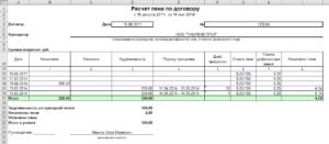 Калькулятор расчета пени по договору аренды земельного участка