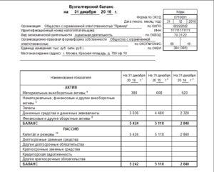 Отчет по квотированию в москве малого предприятия