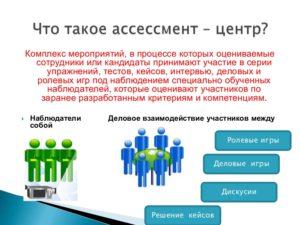 Презентация себя на ассессменте
