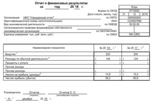 Ежегодный протокол утверждения бухгалтерской отчетности за год для малого предприятия