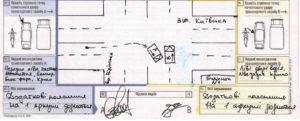 Как нарисовать схему в европротоколе