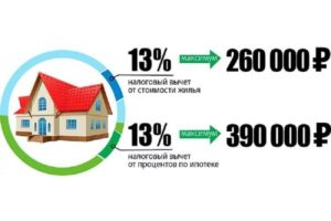Возврат процентов по ипотечному кредиту 2020 мордовия