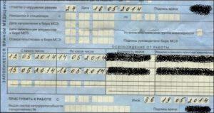 В каких случаях могут выписать из больницы за нарушение режима