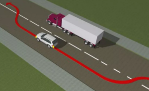 Правила дорожного движения завершение маневра
