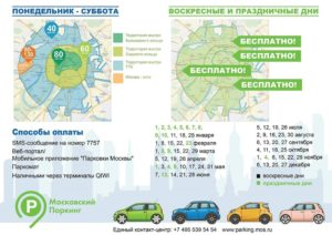 В какие дни бесплатная парковка в центре москвы