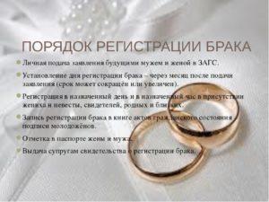 За сколько дней до свадьбы подается заявление в загс