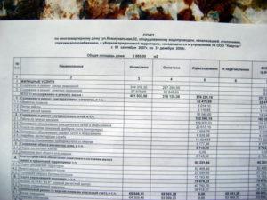 Где посмотреть отчет ук за год