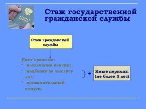 Что входит в стаж государственной гражданской службы