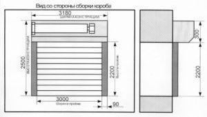 Стандартные размеры ворот для гаража рольставни