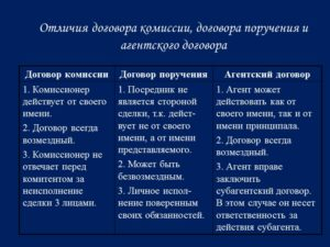 Разница между агентским договором и поручения