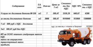 Ип с ндс транспортные услуги как вести бухгалтерию