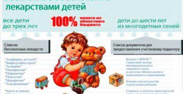 Детям до трех лет лекарства бесплатно закон