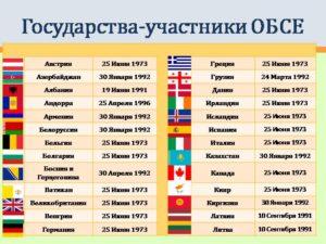 Обсе сколько стран входит